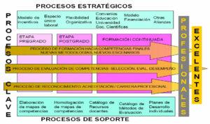 Unidad de Investigación Docencia Formación y Calidad